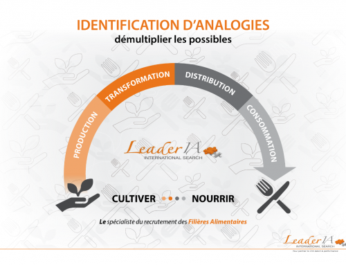 LeaderIA International Search – Cultiver votre Performance, Nourrir vos Ambitions