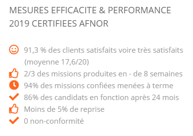 Mesure efficacite performance 2019