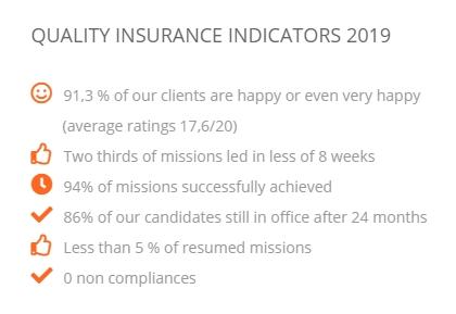 Quality indicators 2019