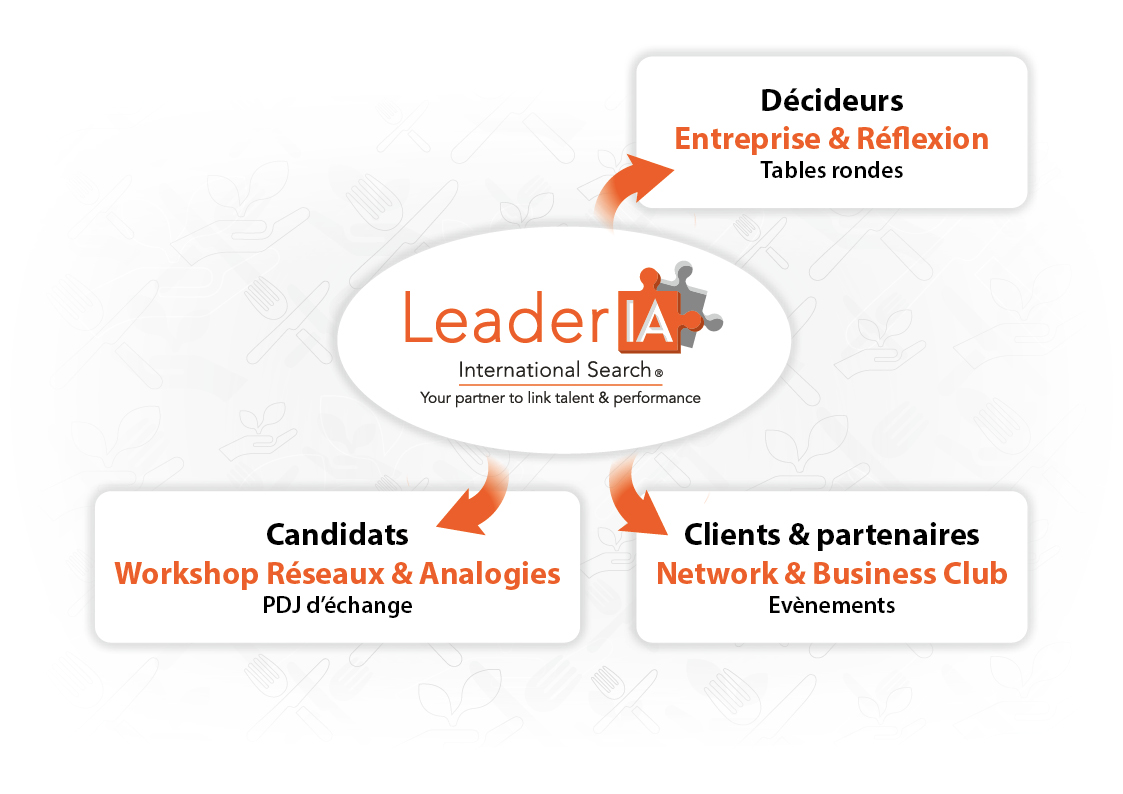 Networking LeaderIA
